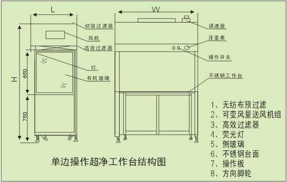 电路 电路图 电子 户型 户型图 平面图 原理图 559_355