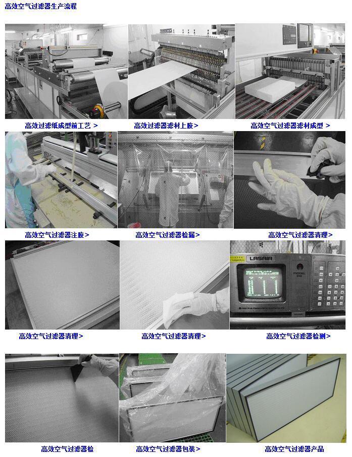高效过滤器生产流程
