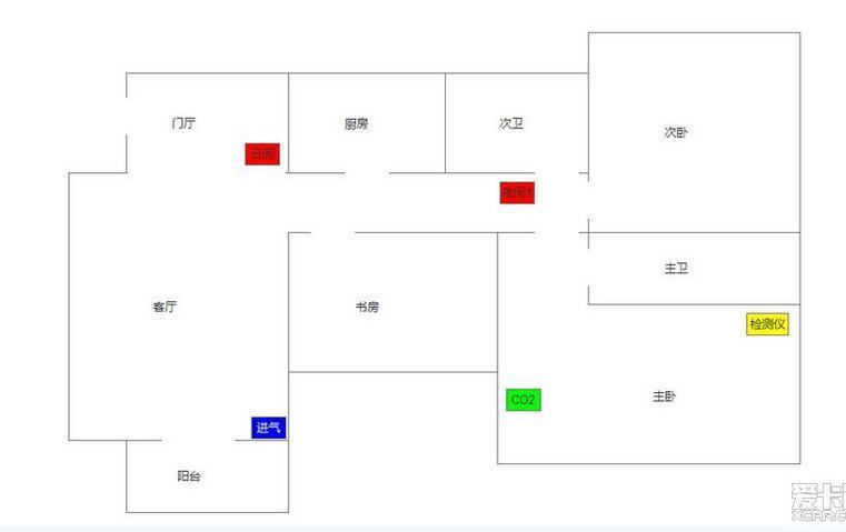 FFU安装位置图
