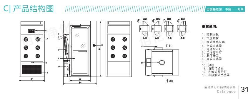 全自动风淋室结构图