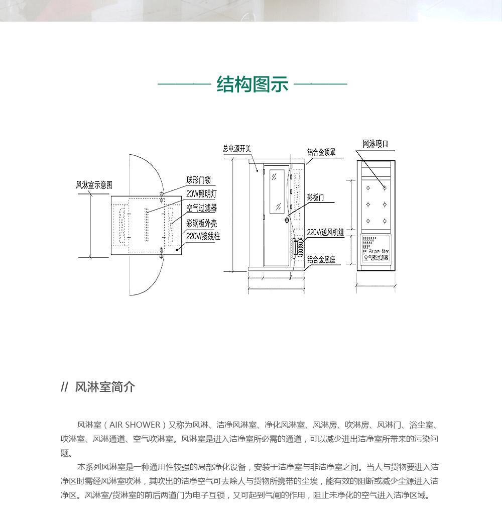 不锈钢风淋室结构图