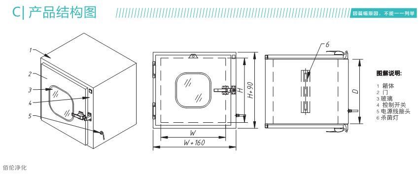 传递窗结构图