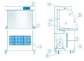 超净工作台结构图
